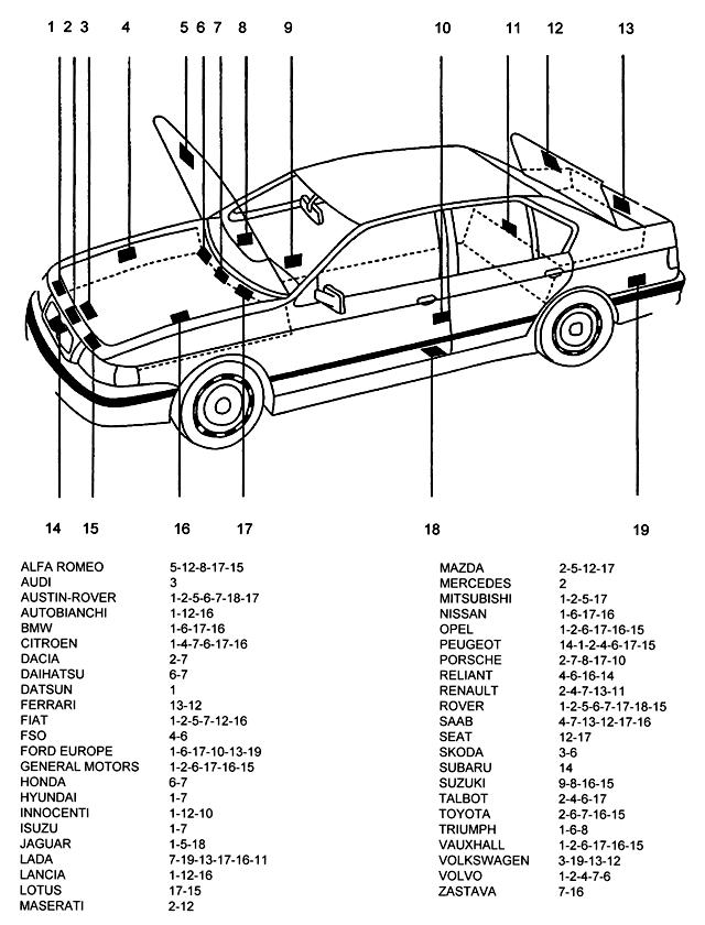 Audi Farbcode Tabelle – Auto Bildideen