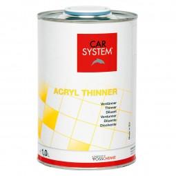 Acryl Thinner